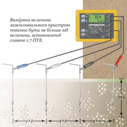 вимірювання опору заземлення